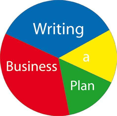 A good essay plan